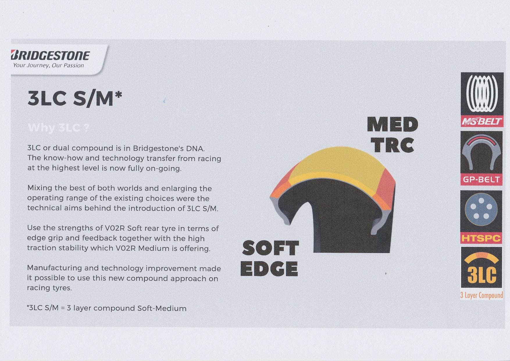 Motorrad-Racing Grün - Bridgestone Rennreifen Slick